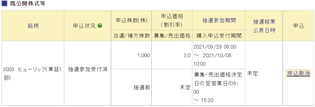 f:id:yuikabu:20211002231151p:plain