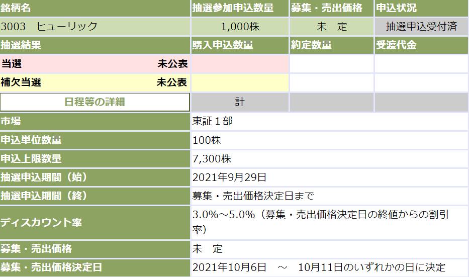 f:id:yuikabu:20211002231205p:plain