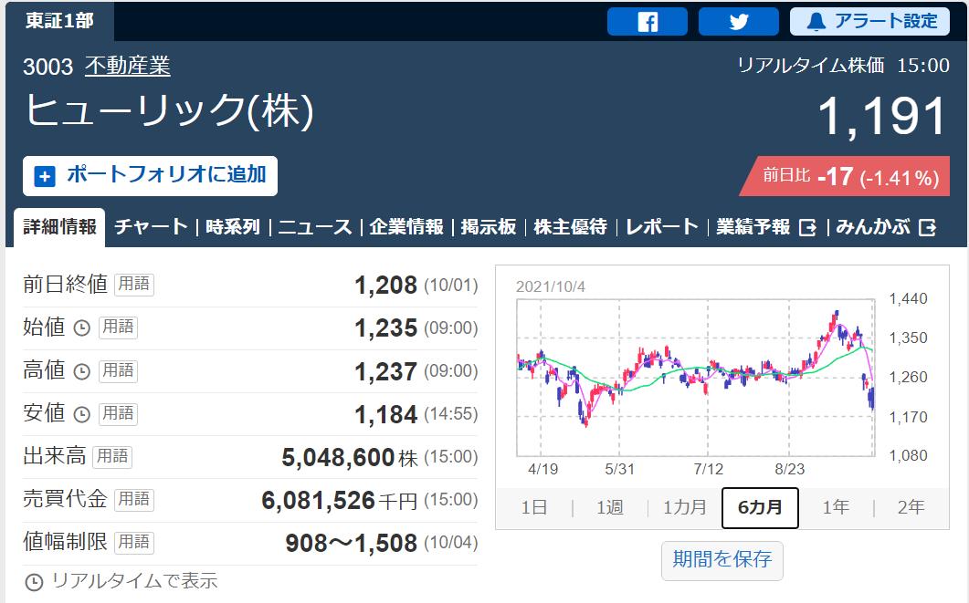 f:id:yuikabu:20211004215200p:plain