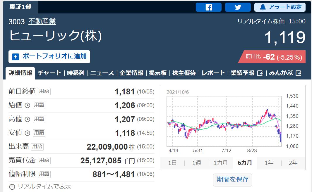 f:id:yuikabu:20211006210427p:plain