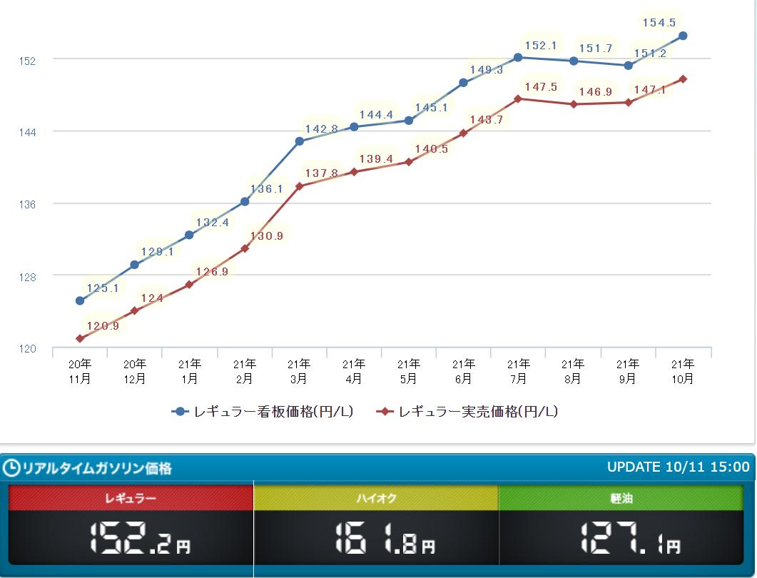 f:id:yuikabu:20211011231834p:plain
