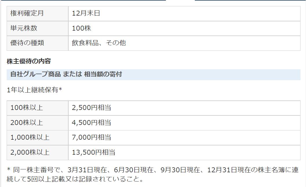f:id:yuikabu:20211015192136p:plain