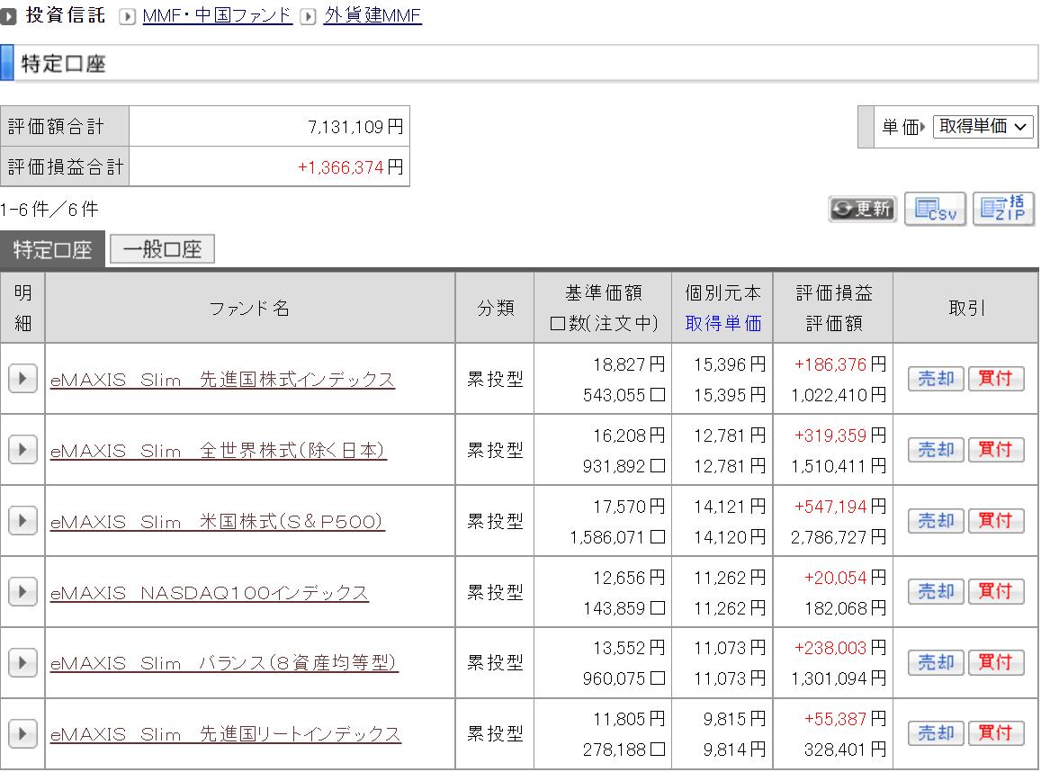 f:id:yuikabu:20211016121906p:plain