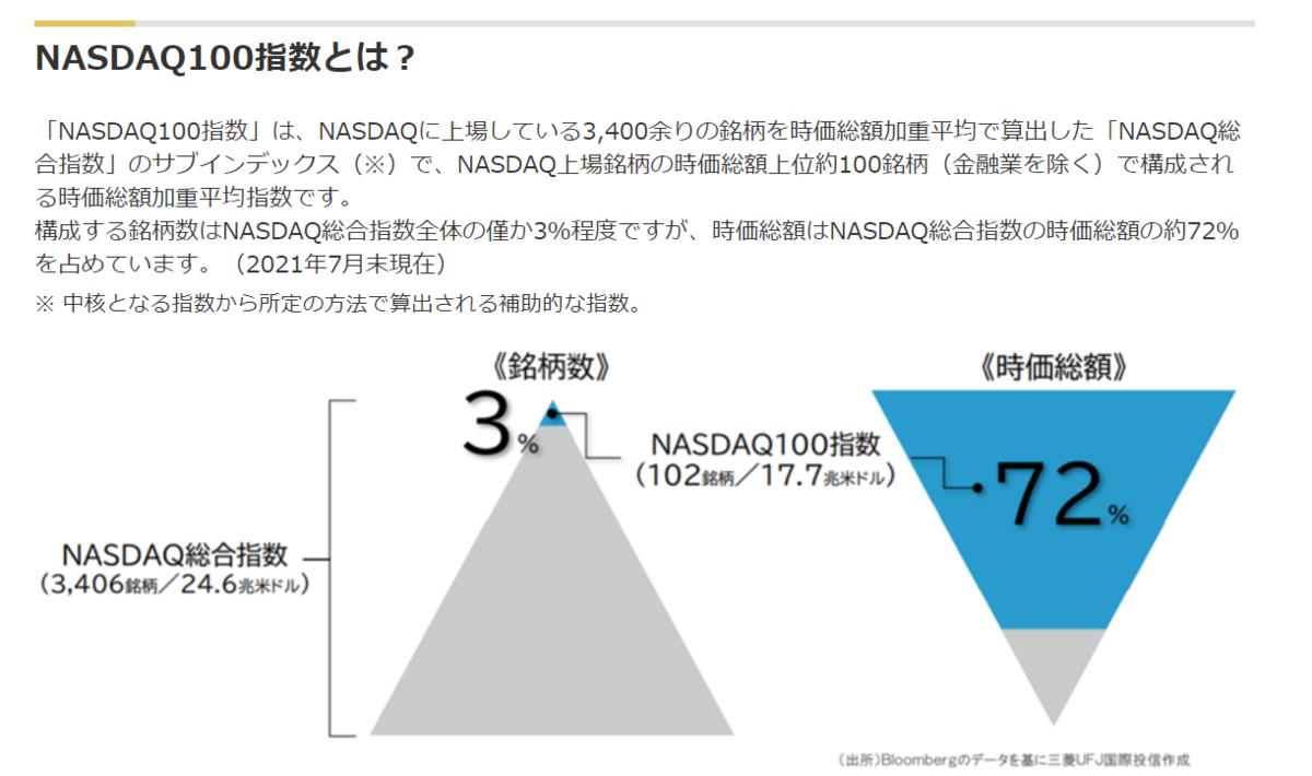 f:id:yuikabu:20211020031856p:plain