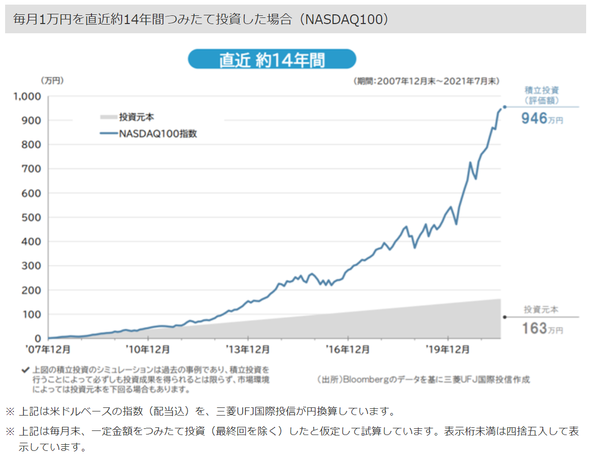 f:id:yuikabu:20211020031955p:plain