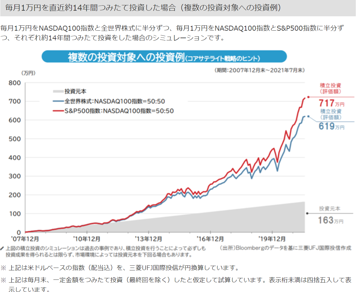 f:id:yuikabu:20211020032019p:plain