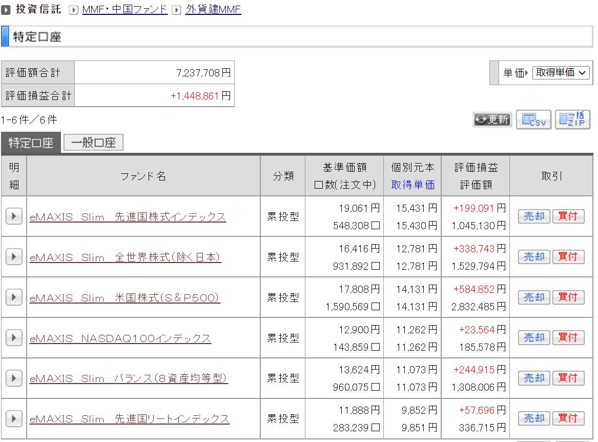 f:id:yuikabu:20211020032033p:plain