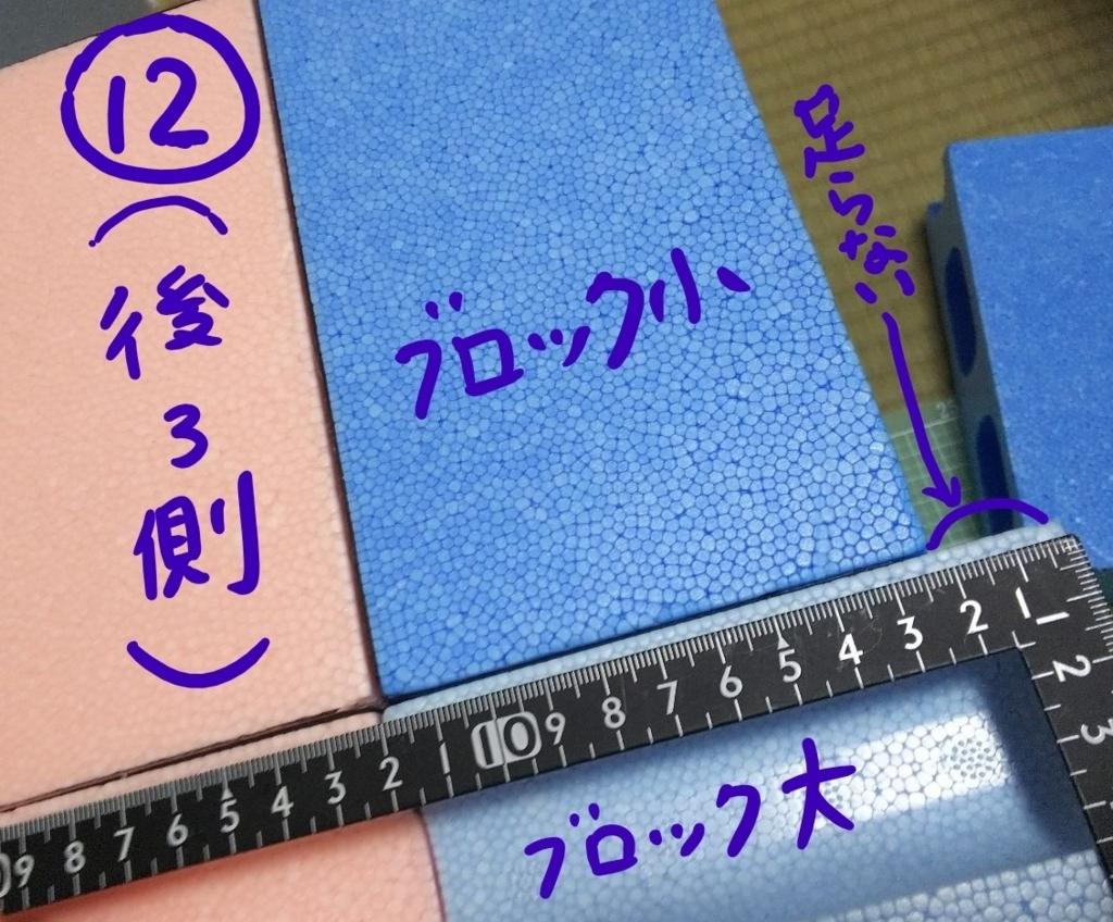 f:id:yuikachan:20180617182140j:plain