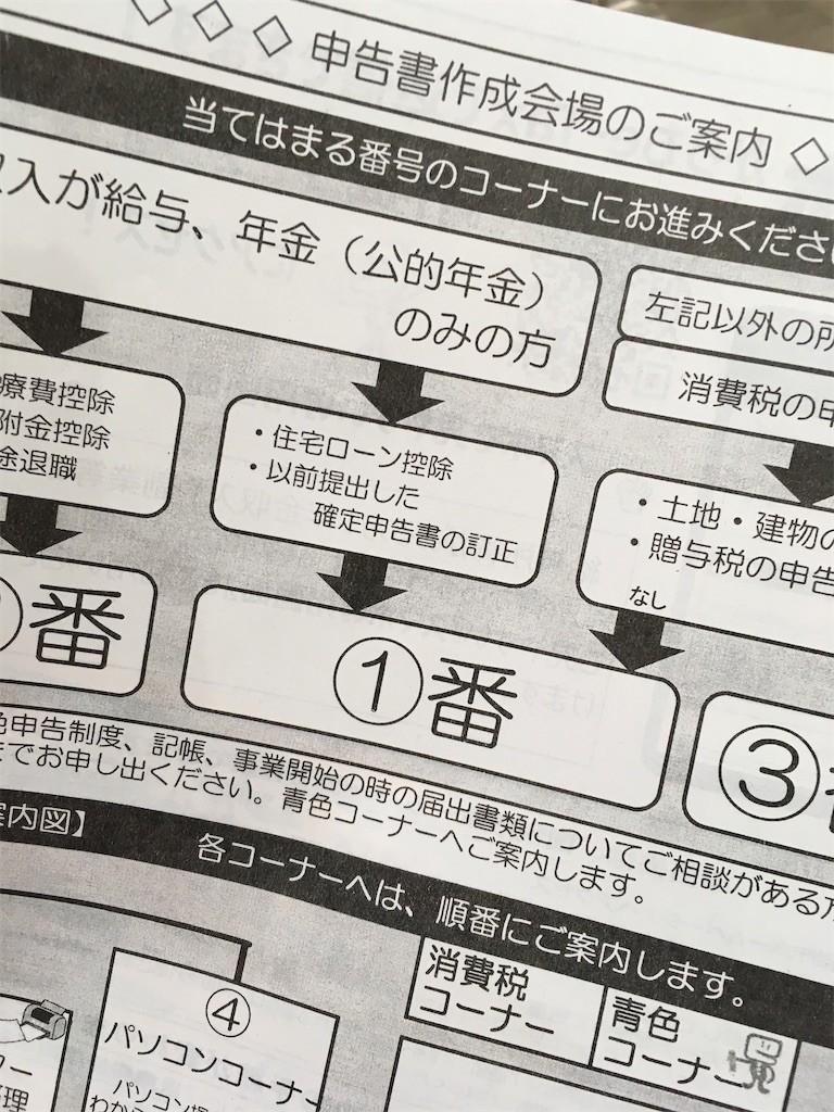 f:id:yuikawanishi:20200221112752j:image