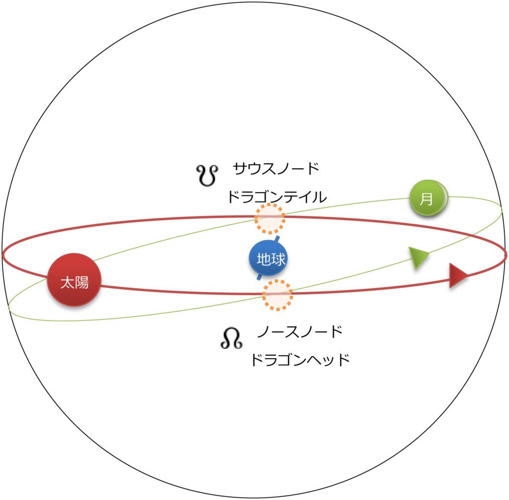 f:id:yuikomaru291117:20180904145617j:plain