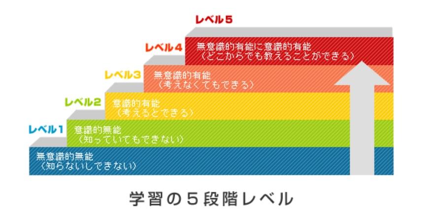 f:id:yuikorean:20201204171754j:plain