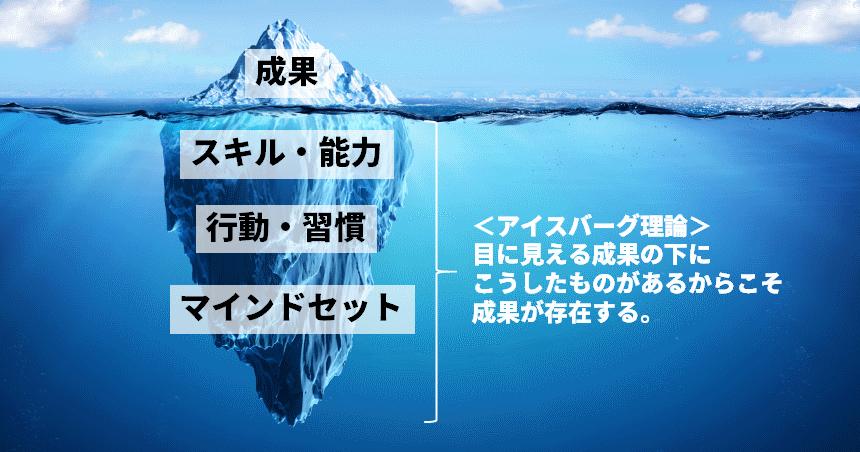 f:id:yuikorean:20210926122656p:plain