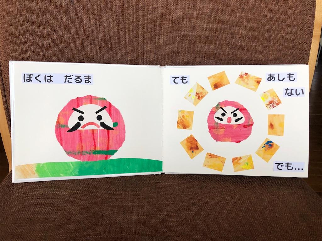 f:id:yuikouriko:20210426150114j:image
