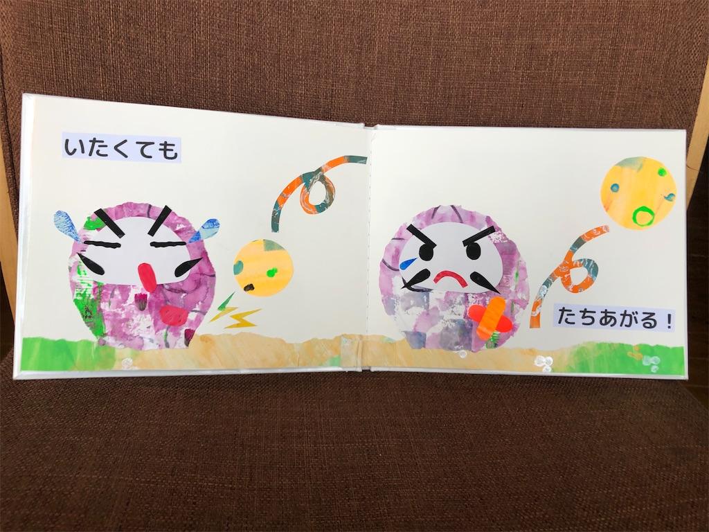 f:id:yuikouriko:20210426150205j:image