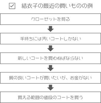 f:id:yuikox:20180505234007p:plain