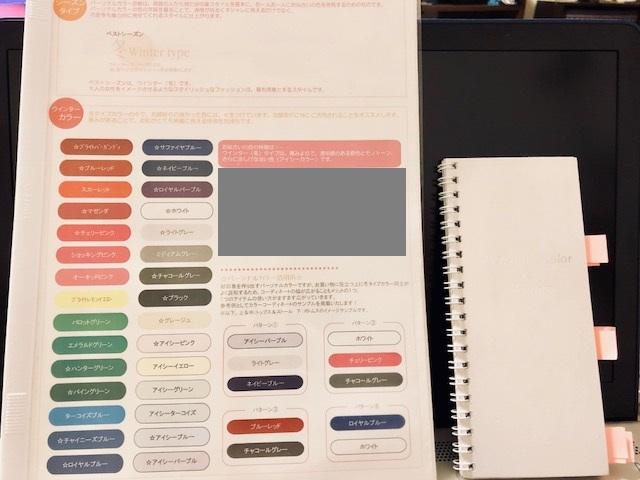 f:id:yuikox:20180630222425j:plain