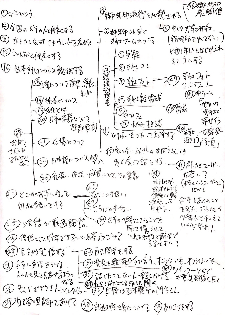 f:id:yuima24:20200229155730j:plain