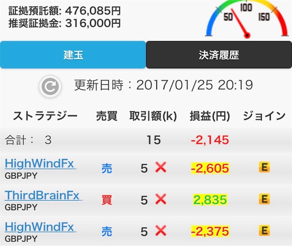 f:id:yuimaichimoku:20170125202752j:image