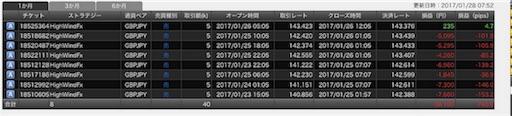 f:id:yuimaichimoku:20170128080026j:image