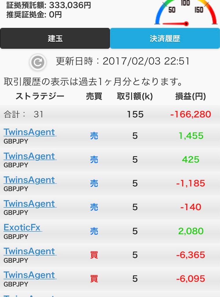 f:id:yuimaichimoku:20170203230813j:image