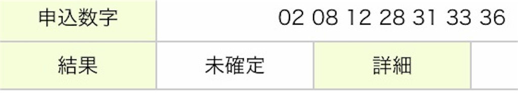 f:id:yuimaichimoku:20170225092653j:image