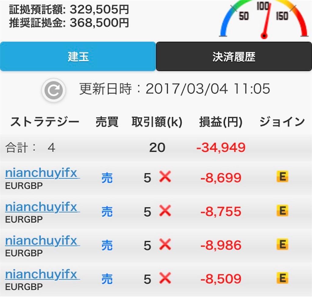 f:id:yuimaichimoku:20170304111006j:image