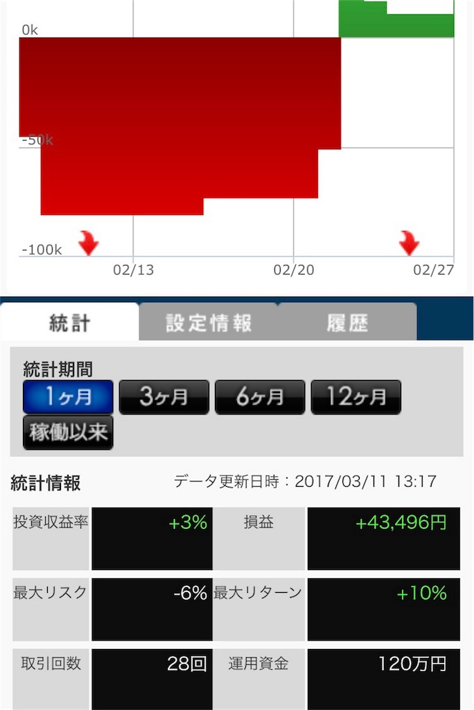 f:id:yuimaichimoku:20170311135348j:image