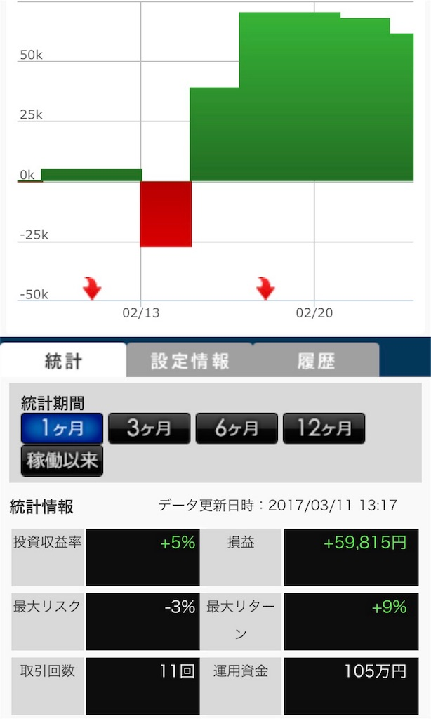f:id:yuimaichimoku:20170311135833j:image
