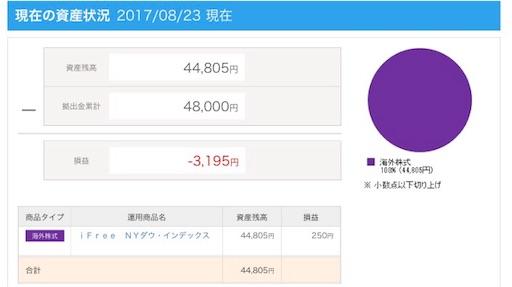 f:id:yuimaichimoku:20170824230844j:image