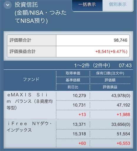 f:id:yuimaichimoku:20171225074433j:image