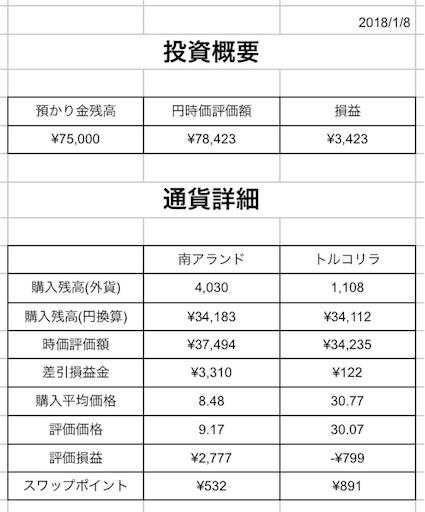 f:id:yuimaichimoku:20180108094050j:image