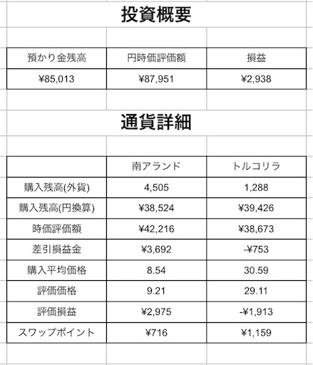 f:id:yuimaichimoku:20180202074134j:image