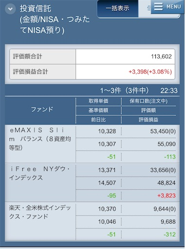 f:id:yuimaichimoku:20180215223457j:image
