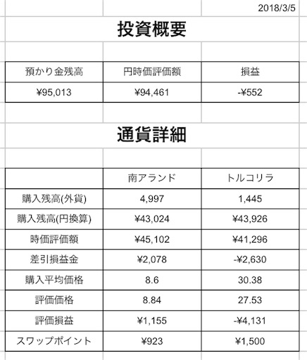f:id:yuimaichimoku:20180305074422j:image