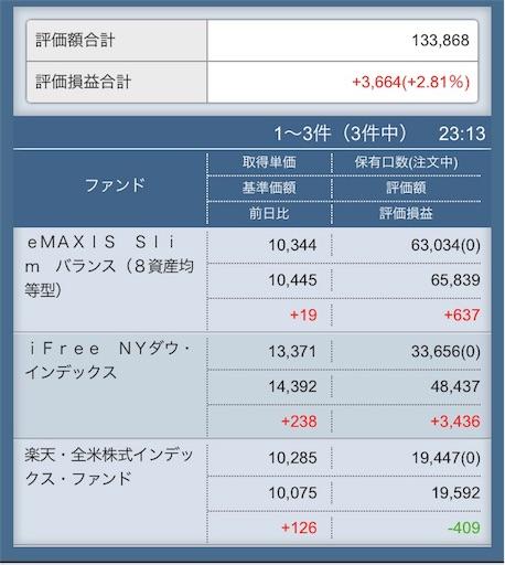 f:id:yuimaichimoku:20180416231517j:image