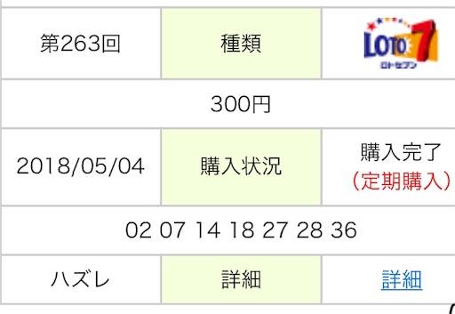 f:id:yuimaichimoku:20180504223859j:image