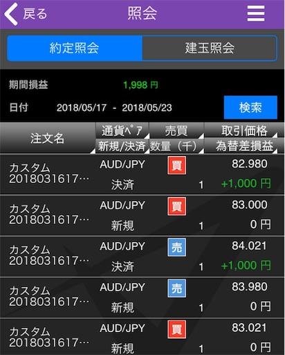 f:id:yuimaichimoku:20180523183328j:image