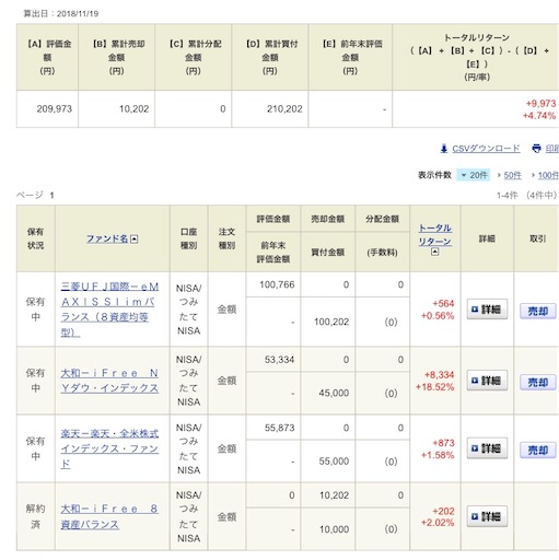 f:id:yuimaichimoku:20181120230549j:image