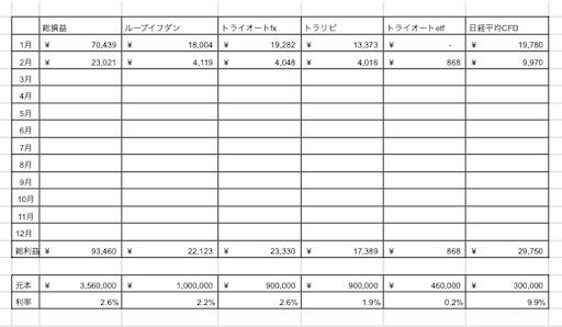 f:id:yuimaichimoku:20190304075110j:image