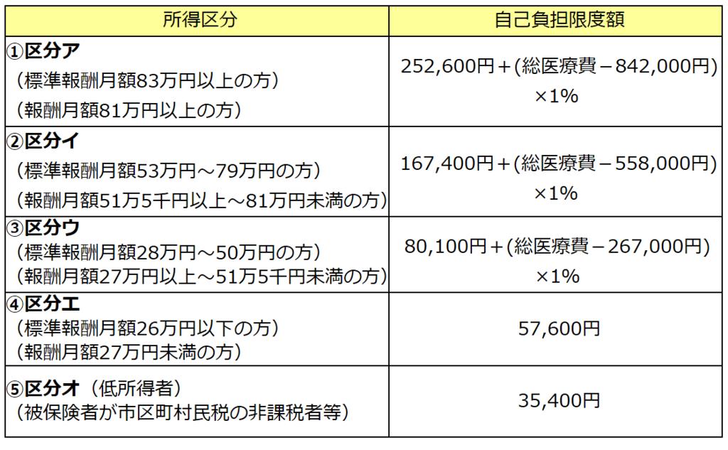 f:id:yuimama0203:20180110192240p:plain