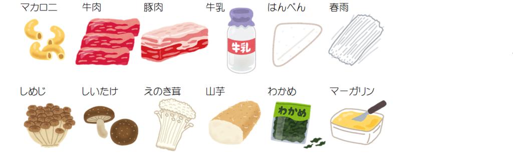 f:id:yuimama0203:20180228184613p:plain