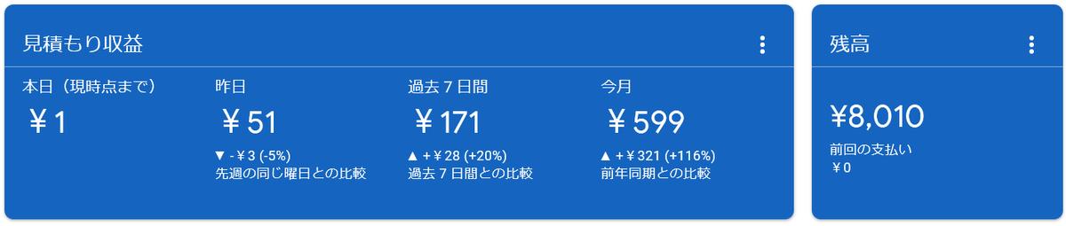 f:id:yuimama0203:20190627233721p:plain