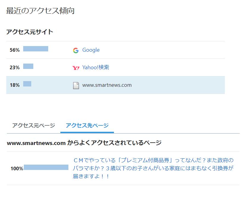f:id:yuimama0203:20190819225806p:plain