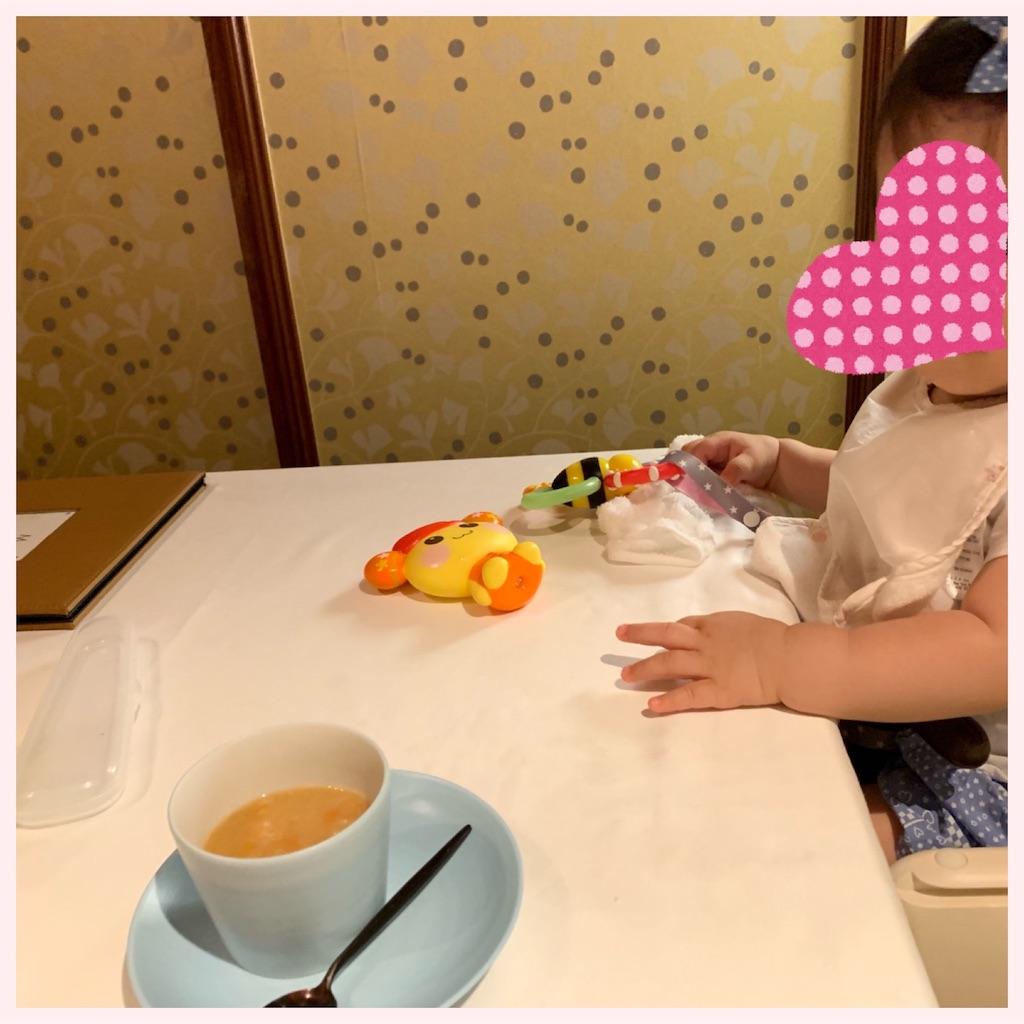 f:id:yuimaru0621:20190622222533j:image