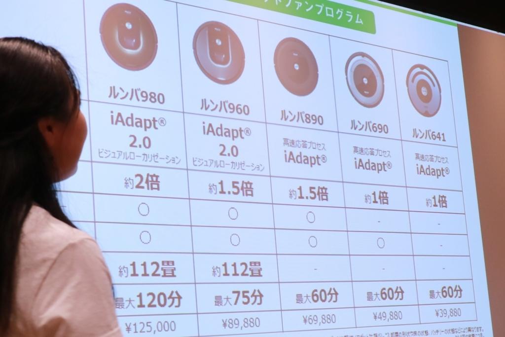 ルンバの5種類比較表