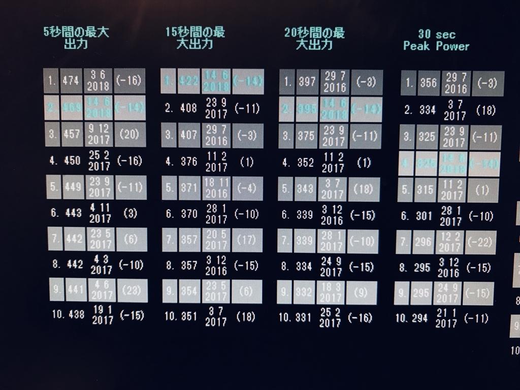 f:id:yuinku:20180715202144j:plain