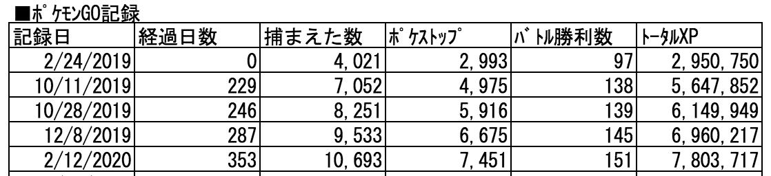 f:id:yuinomi:20200212150936p:plain