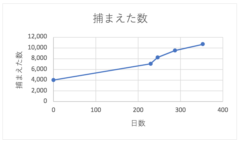 f:id:yuinomi:20200212150941p:plain