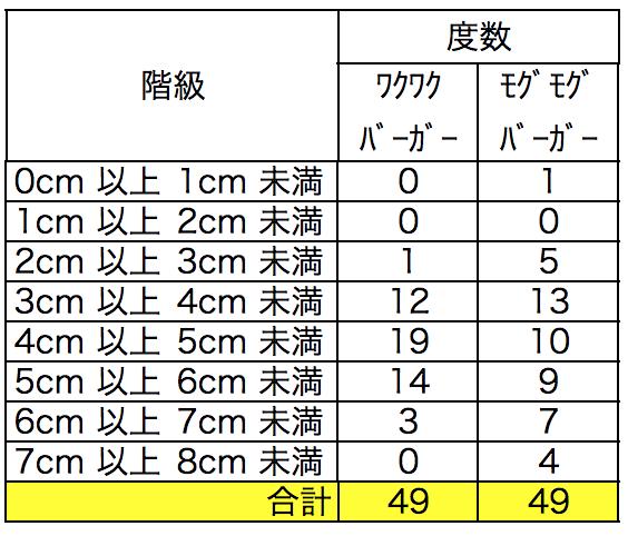 f:id:yuinomi:20200902201207p:plain