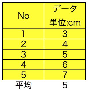 f:id:yuinomi:20200903052927p:plain